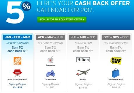 citi-dividend-5-cash-back-calendar
